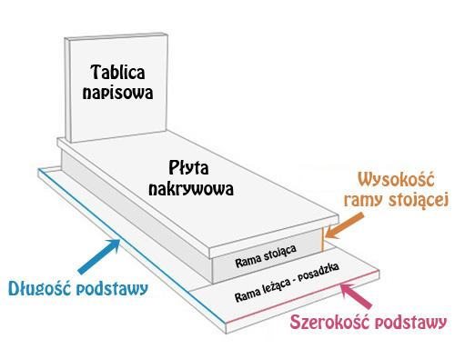Nietypowy Okaz Granitowo.pl - katalog granitowy BI28